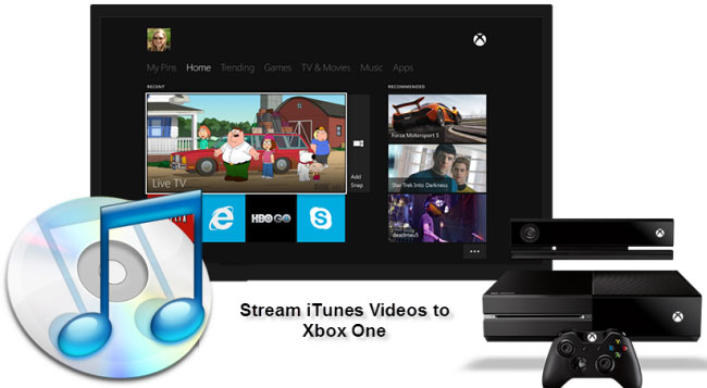iTunes videos to Xbox One